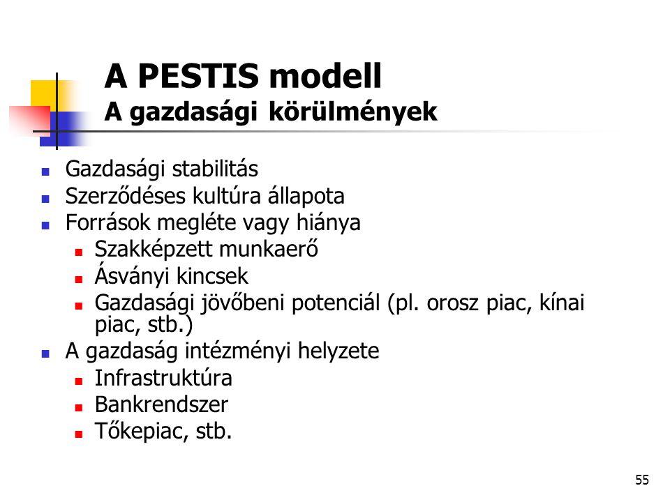 55 A PESTIS modell A gazdasági körülmények  Gazdasági stabilitás  Szerződéses kultúra állapota  Források megléte vagy hiánya  Szakképzett munkaerő