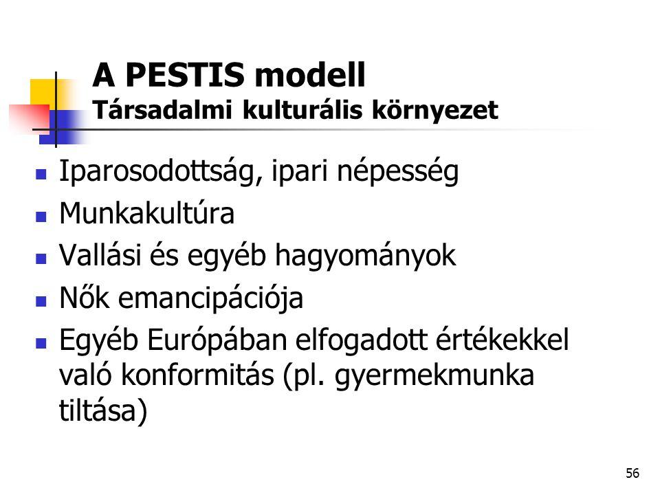 56 A PESTIS modell Társadalmi kulturális környezet  Iparosodottság, ipari népesség  Munkakultúra  Vallási és egyéb hagyományok  Nők emancipációja