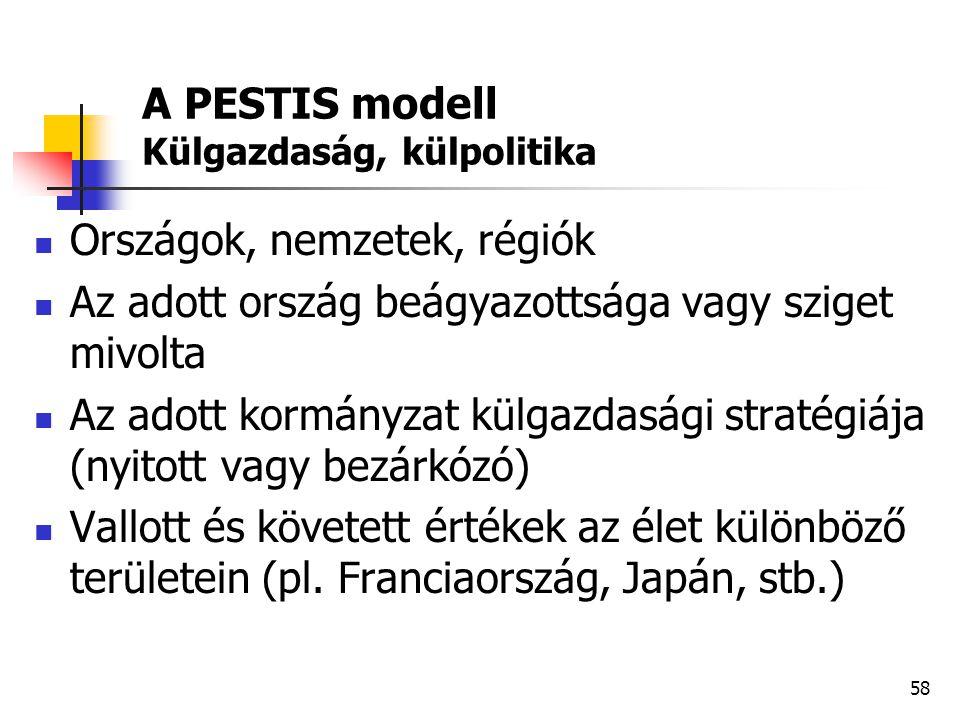 58 A PESTIS modell Külgazdaság, külpolitika  Országok, nemzetek, régiók  Az adott ország beágyazottsága vagy sziget mivolta  Az adott kormányzat kü