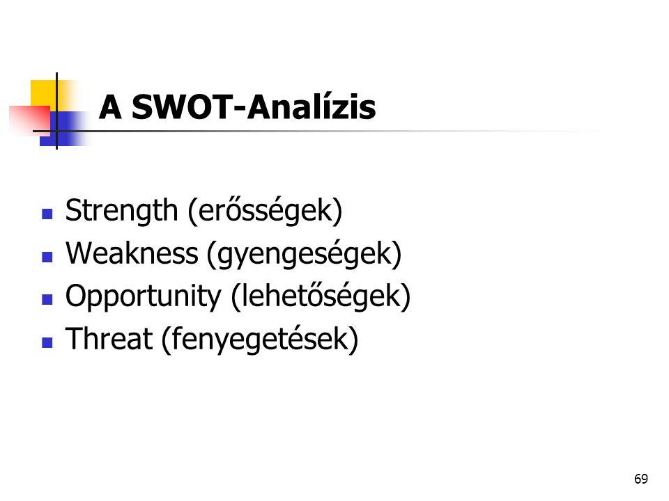 69 A SWOT-Analízis  Strength (erősségek)  Weakness (gyengeségek)  Opportunity (lehetőségek)  Threat (fenyegetések)