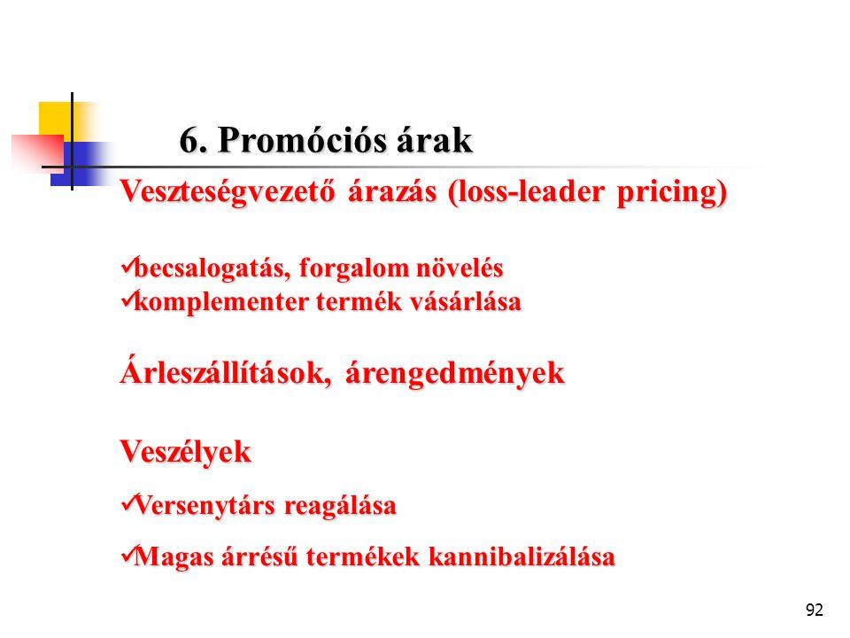 92 6. Promóciós árak Veszteségvezető árazás (loss-leader pricing)  becsalogatás, forgalom növelés  komplementer termék vásárlása Árleszállítások, ár