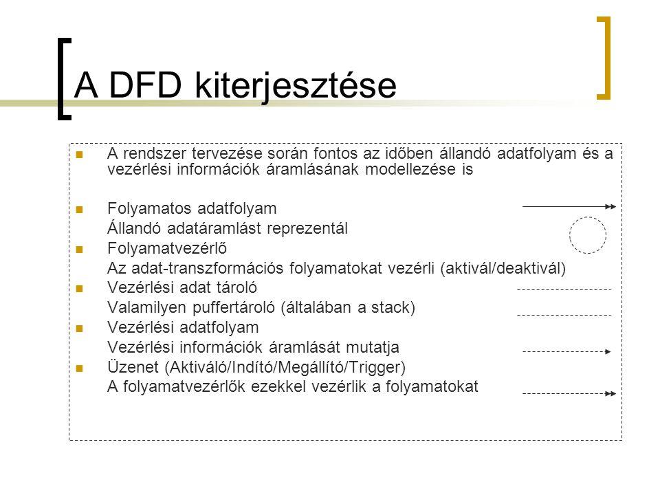A DFD kiterjesztése  A rendszer tervezése során fontos az időben állandó adatfolyam és a vezérlési információk áramlásának modellezése is  Folyamato