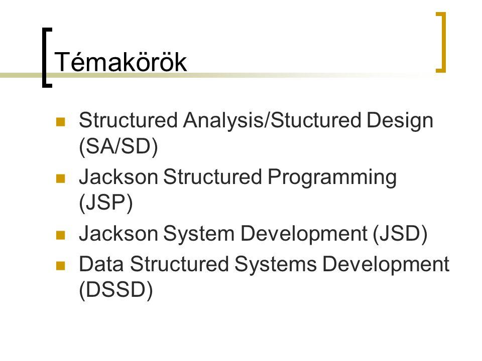 Témakörök  Structured Analysis/Stuctured Design (SA/SD)  Jackson Structured Programming (JSP)  Jackson System Development (JSD)  Data Structured S