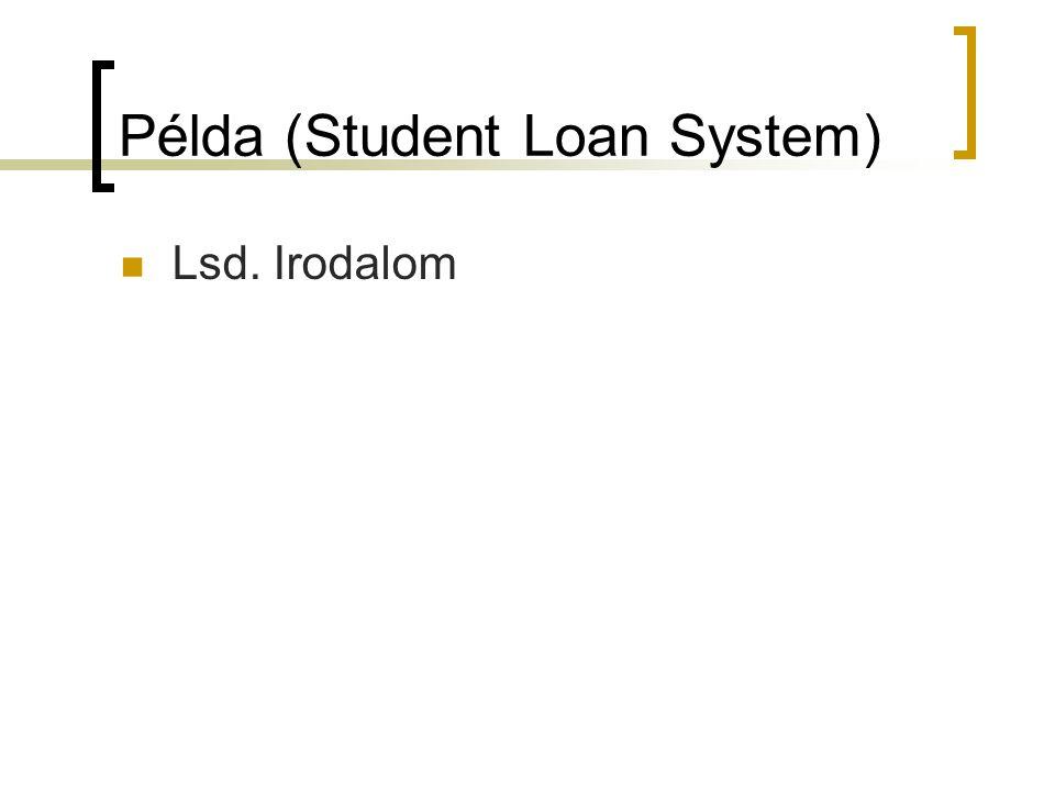 Példa (Student Loan System)  Lsd. Irodalom