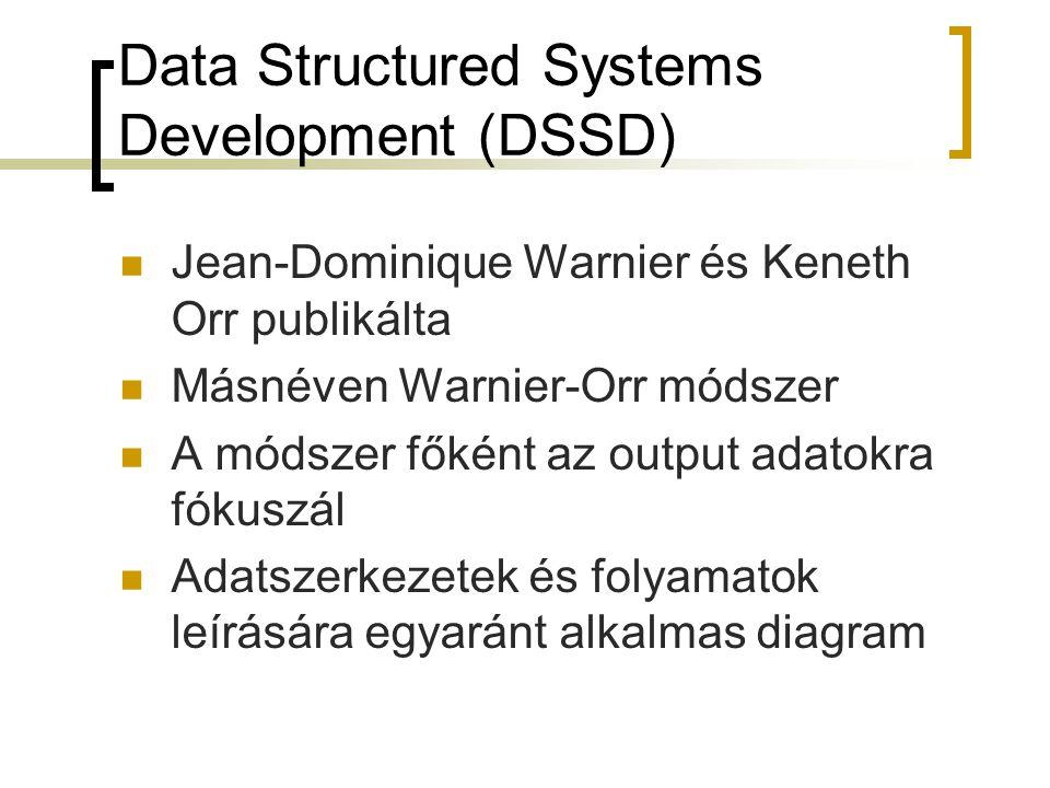 Data Structured Systems Development (DSSD)  Jean-Dominique Warnier és Keneth Orr publikálta  Másnéven Warnier-Orr módszer  A módszer főként az outp