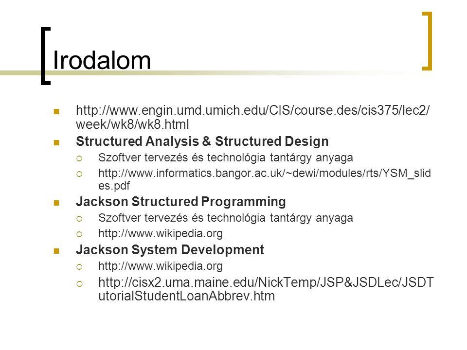 Irodalom  http://www.engin.umd.umich.edu/CIS/course.des/cis375/lec2/ week/wk8/wk8.html  Structured Analysis & Structured Design  Szoftver tervezés