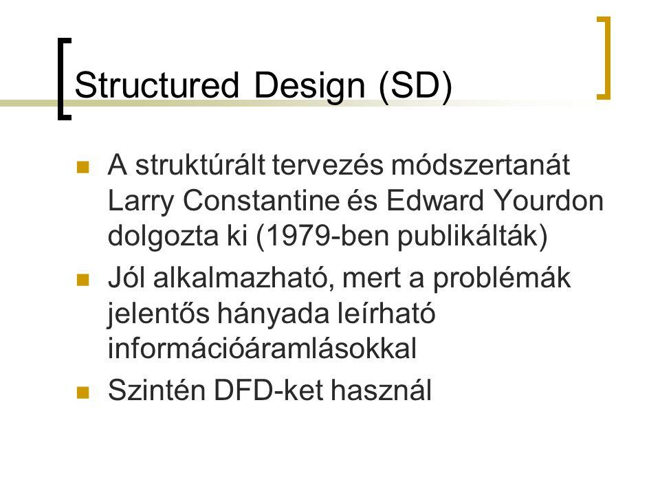 Structured Design (SD)  A struktúrált tervezés módszertanát Larry Constantine és Edward Yourdon dolgozta ki (1979-ben publikálták)  Jól alkalmazható