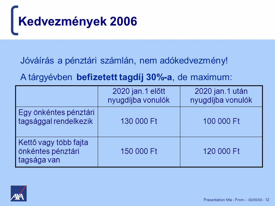 Presentation title - From – 00/00/00 - 12 Kedvezmények 2006 2020 jan.1 előtt nyugdíjba vonulók 2020 jan.1 után nyugdíjba vonulók Egy önkéntes pénztári tagsággal rendelkezik130 000 Ft100 000 Ft Kettő vagy több fajta önkéntes pénztári tagsága van 150 000 Ft120 000 Ft Jóváírás a pénztári számlán, nem adókedvezmény.
