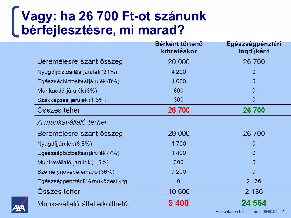 Presentation title - From – 00/00/00 - 41 Vagy: ha 26 700 Ft-ot szánunk bérfejlesztésre, mi marad.