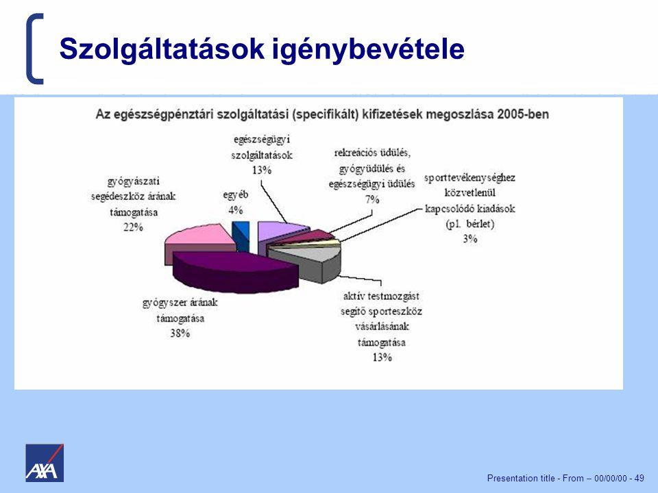 Presentation title - From – 00/00/00 - 49 Szolgáltatások igénybevétele