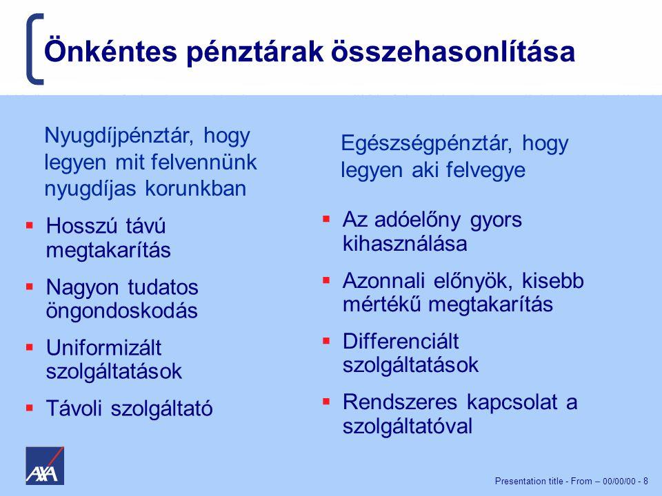 Presentation title - From – 00/00/00 - 8 Önkéntes pénztárak összehasonlítása  Hosszú távú megtakarítás  Nagyon tudatos öngondoskodás  Uniformizált szolgáltatások  Távoli szolgáltató  Az adóelőny gyors kihasználása  Azonnali előnyök, kisebb mértékű megtakarítás  Differenciált szolgáltatások  Rendszeres kapcsolat a szolgáltatóval Nyugdíjpénztár, hogy legyen mit felvennünk nyugdíjas korunkban Egészségpénztár, hogy legyen aki felvegye