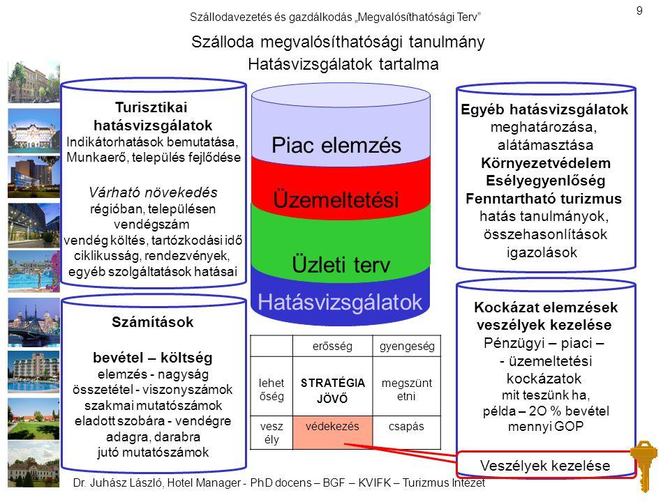 """Szállodavezetés és gazdálkodás """"Megvalósíthatósági Terv Dr."""