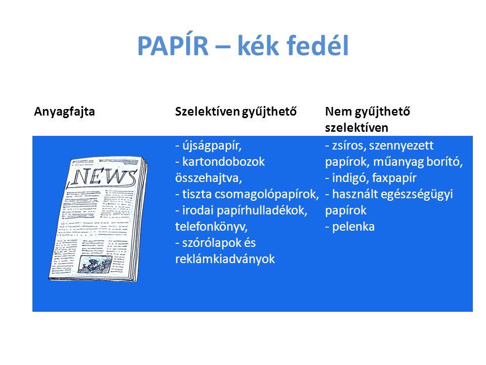 PAPÍR – kék fedél AnyagfajtaSzelektíven gyűjthetőNem gyűjthető szelektíven - újságpapír, - kartondobozok összehajtva, - tiszta csomagolópapírok, - iro