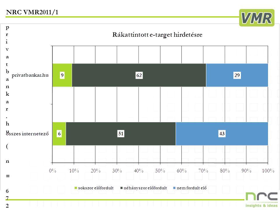 NRC VMR2011/1 18 privatbankar.hu ( n = 672 )privatbankar.hu ( n = 672 )