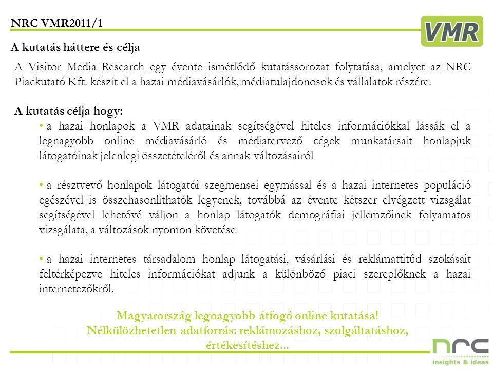 NRC VMR2011/1 13 privatbankar.hu ( n = 672 )privatbankar.hu ( n = 672 )