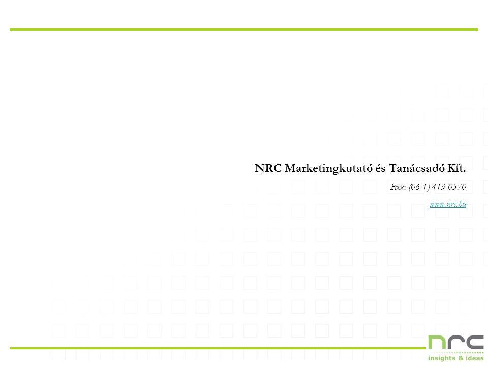 NRC Marketingkutató és Tanácsadó Kft. Fax: (06-1) 413-0570 www.nrc.hu