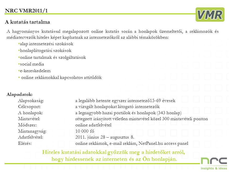 NRC VMR2011/1 14 privatbankar.hu ( n = 672 )privatbankar.hu ( n = 672 )