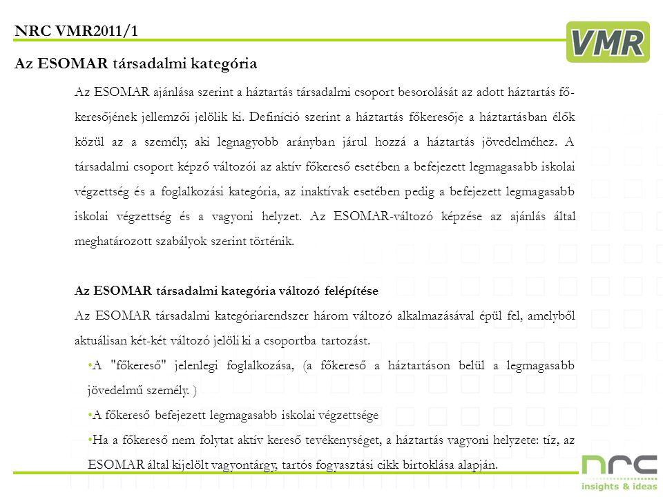 NRC VMR2011/1 15 privatbankar.hu ( n = 672 )privatbankar.hu ( n = 672 )
