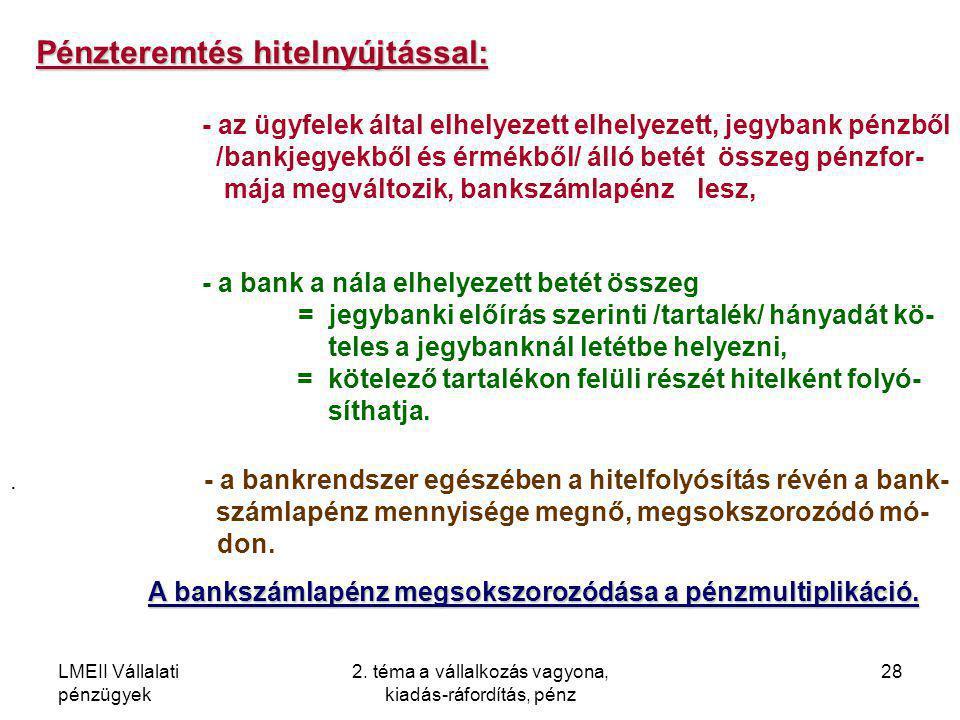 LMEII Vállalati pénzügyek 2. téma a vállalkozás vagyona, kiadás-ráfordítás, pénz 28 Pénzteremtés hitelnyújtással: - az ügyfelek által elhelyezett elhe