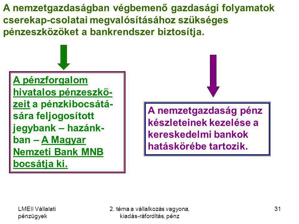 LMEII Vállalati pénzügyek 2. téma a vállalkozás vagyona, kiadás-ráfordítás, pénz 31 A nemzetgazdaságban végbemenő gazdasági folyamatok cserekap-csolat