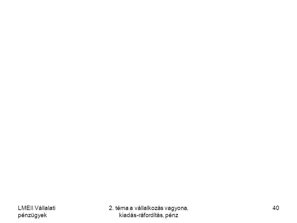 LMEII Vállalati pénzügyek 2. téma a vállalkozás vagyona, kiadás-ráfordítás, pénz 40