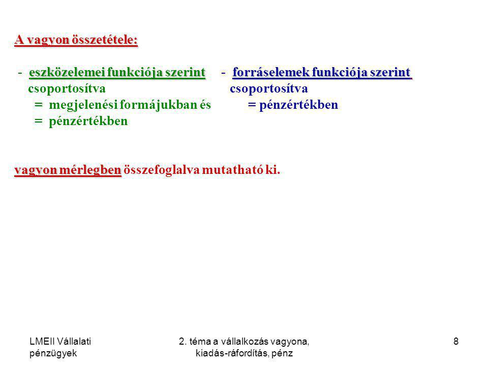 LMEII Vállalati pénzügyek 2. téma a vállalkozás vagyona, kiadás-ráfordítás, pénz 8 A vagyon összetétele: eszközelemei funkciója szerint forráselemek f