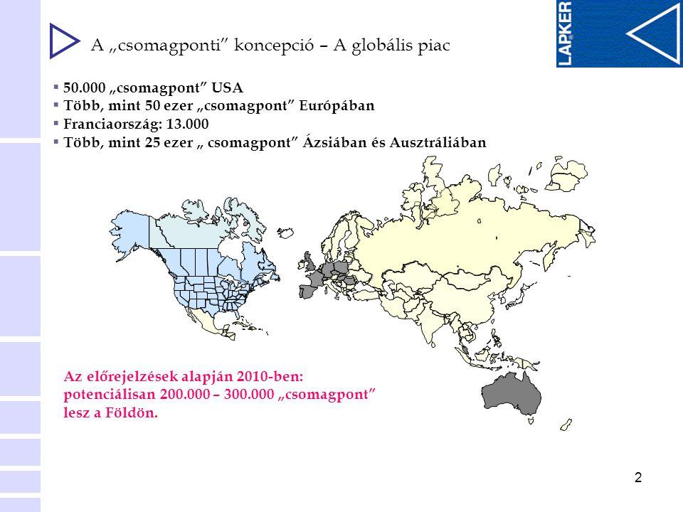 """2  50.000 """"csomagpont"""" USA  Több, mint 50 ezer """"csomagpont"""" Európában  Franciaország: 13.000  Több, mint 25 ezer """" csomagpont"""" Ázsiában és Ausztrá"""