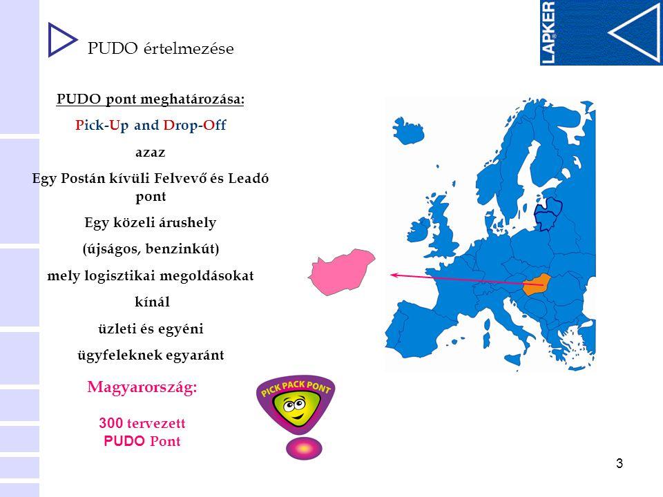 3 Magyarország : 300 tervezett PUDO Pont PUDO értelmezése PUDO pont meghatározása: Pick-Up and Drop-Off azaz Egy Postán kívüli Felvevő és Leadó pont E