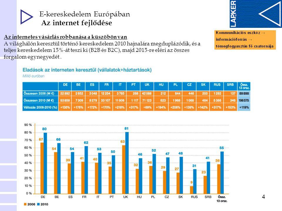 4 E-kereskedelem Európában Az internet fejlődése Az internetes vásárlás robbanása a küszöbön van A világhálón keresztül történő kereskedelem 2010 hajn