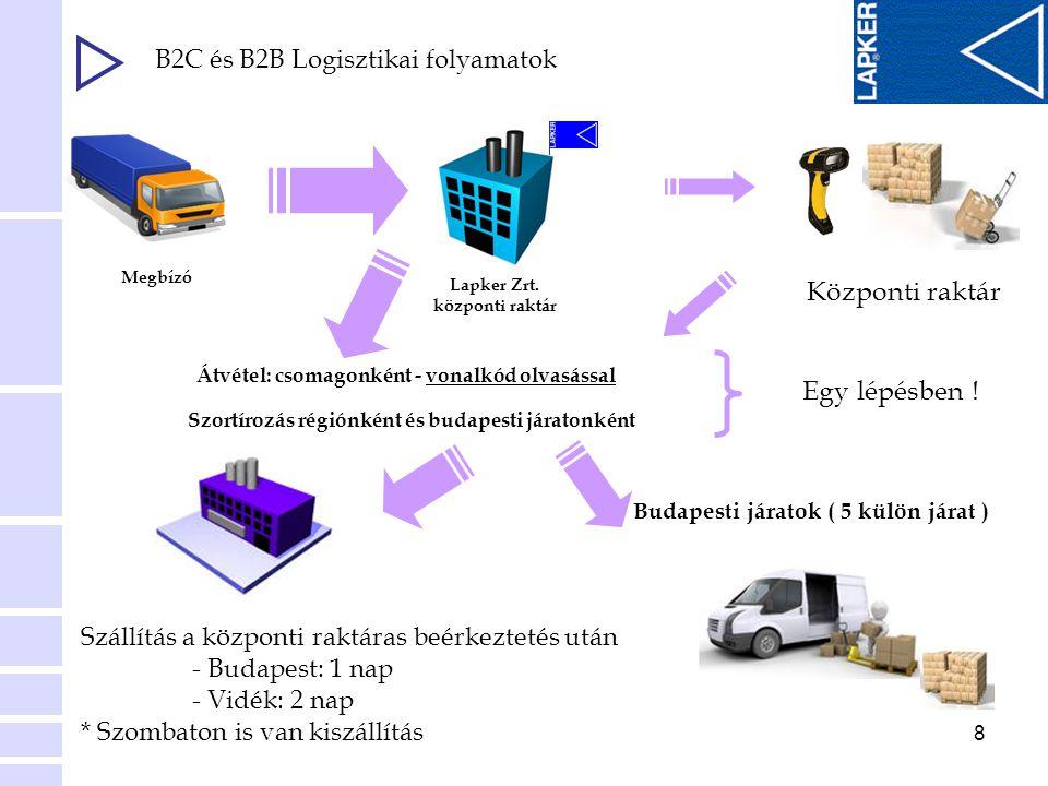 8 B2C és B2B Logisztikai folyamatok Megbízó Lapker Zrt. központi raktár Központi raktár Átvétel: csomagonként - vonalkód olvasással Szortírozás régión
