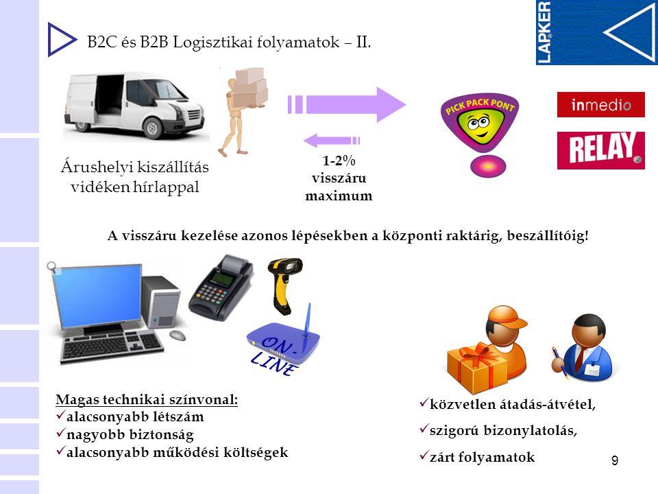 9 B2C és B2B Logisztikai folyamatok – II. Árushelyi kiszállítás vidéken hírlappal A visszáru kezelése azonos lépésekben a központi raktárig, beszállít