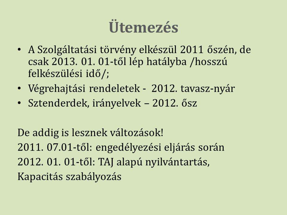 Ütemezés • A Szolgáltatási törvény elkészül 2011 őszén, de csak 2013. 01. 01-től lép hatályba /hosszú felkészülési idő/; • Végrehajtási rendeletek - 2