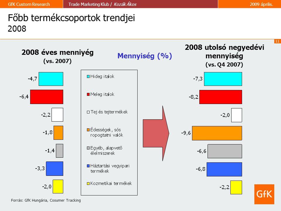 11 GfK Custom ResearchTrade Marketing Klub / Kozák Ákos2009 április.