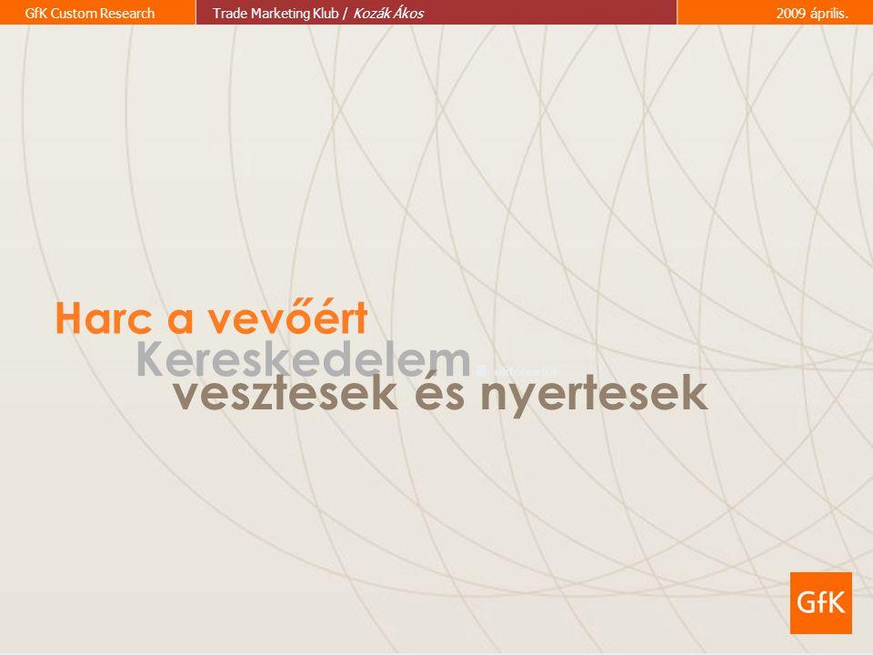 14 GfK Custom ResearchTrade Marketing Klub / Kozák Ákos2009 április. Harc a vevőért Kereskedelem. októbertől vesztesek és nyertesek