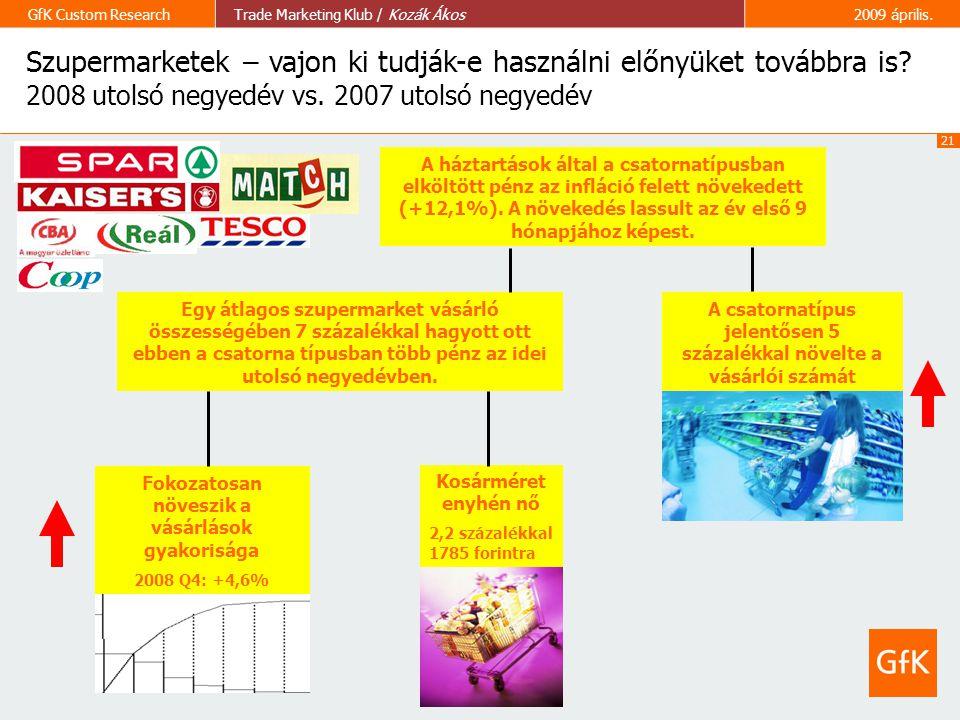 21 GfK Custom ResearchTrade Marketing Klub / Kozák Ákos2009 április. Szupermarketek – vajon ki tudják-e használni előnyüket továbbra is? 2008 utolsó n