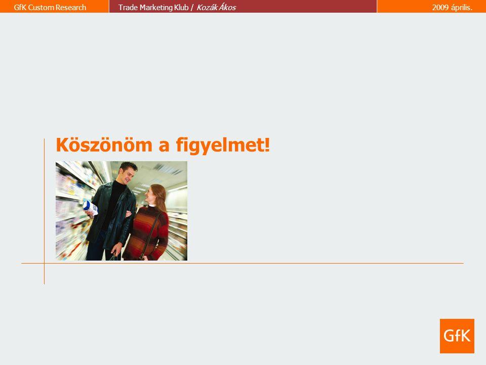 28 GfK Custom ResearchTrade Marketing Klub / Kozák Ákos2009 április. Köszönöm a figyelmet!