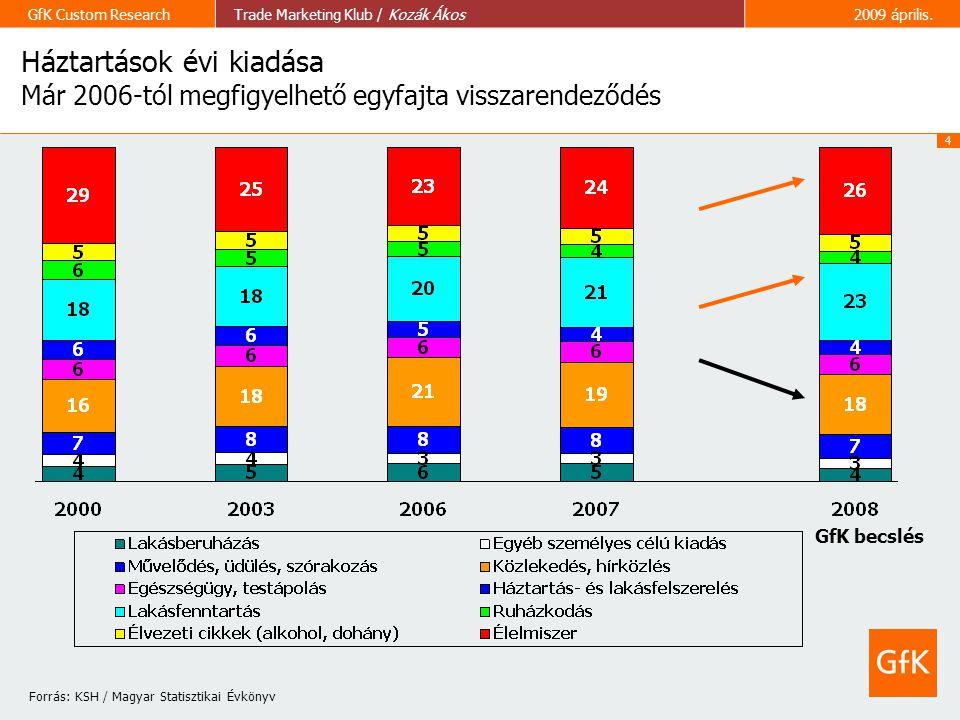 4 GfK Custom ResearchTrade Marketing Klub / Kozák Ákos2009 április. Forrás: KSH / Magyar Statisztikai Évkönyv Háztartások évi kiadása Már 2006-tól meg
