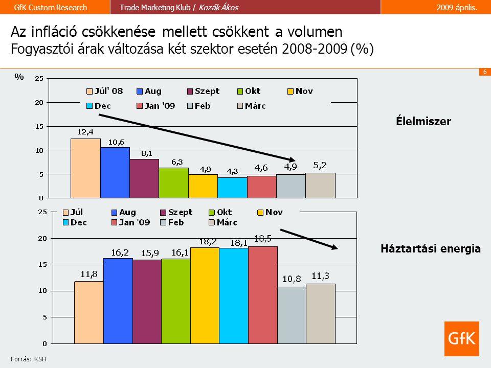 6 GfK Custom ResearchTrade Marketing Klub / Kozák Ákos2009 április. Az infláció csökkenése mellett csökkent a volumen Fogyasztói árak változása két sz