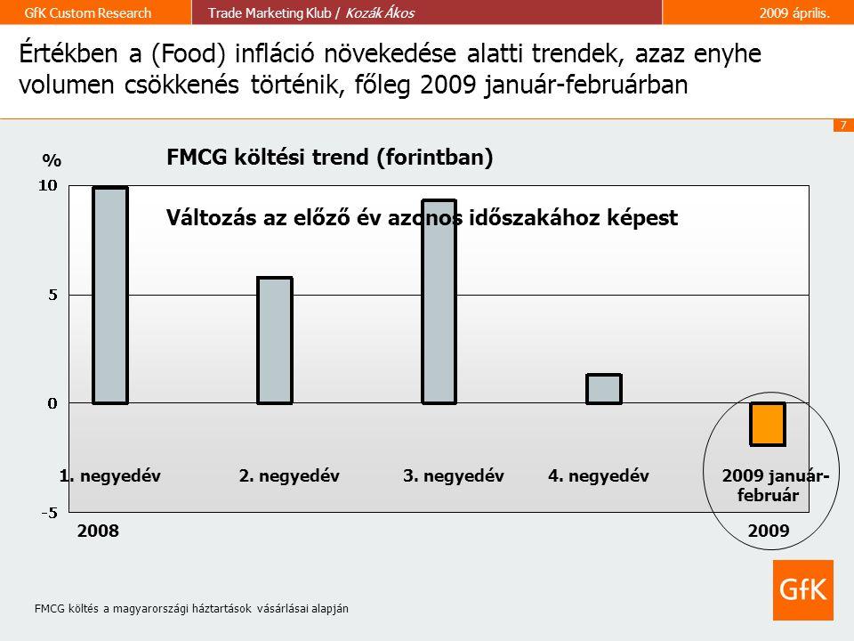 7 GfK Custom ResearchTrade Marketing Klub / Kozák Ákos2009 április. % 2008 2009 FMCG költés a magyarországi háztartások vásárlásai alapján Változás az