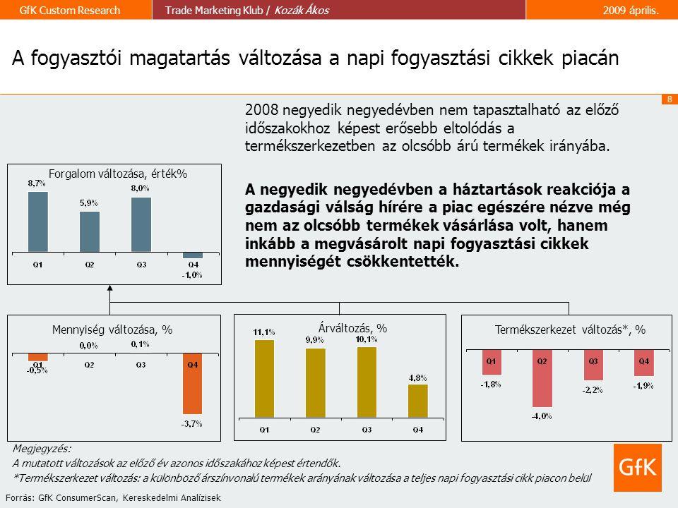 8 GfK Custom ResearchTrade Marketing Klub / Kozák Ákos2009 április. A fogyasztói magatartás változása a napi fogyasztási cikkek piacán 2008 negyedik n