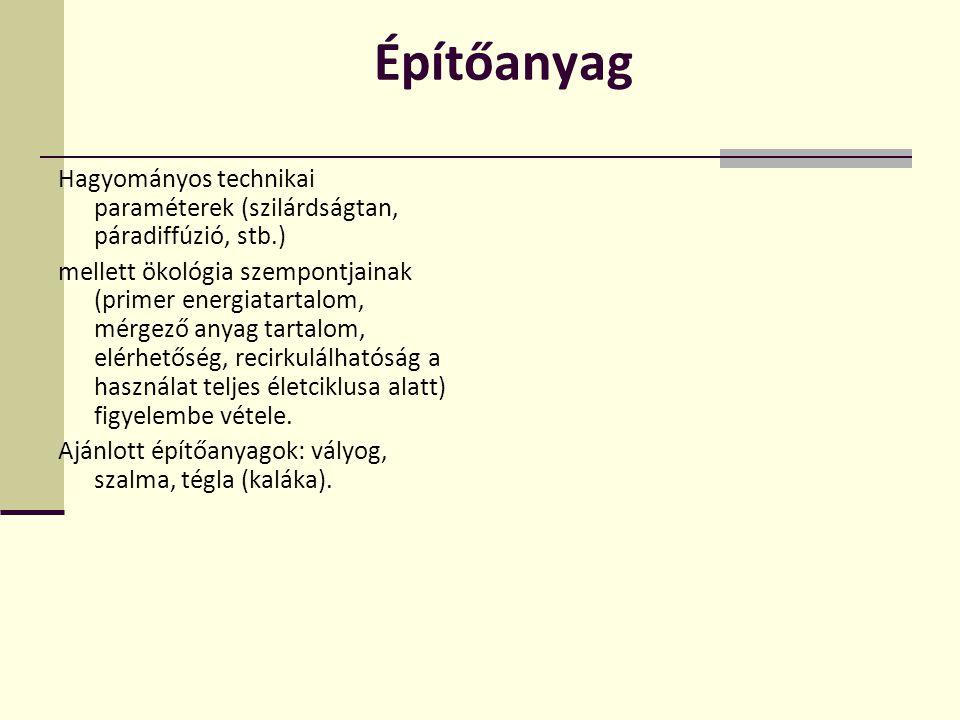 Építőanyag Hagyományos technikai paraméterek (szilárdságtan, páradiffúzió, stb.) mellett ökológia szempontjainak (primer energiatartalom, mérgező anya