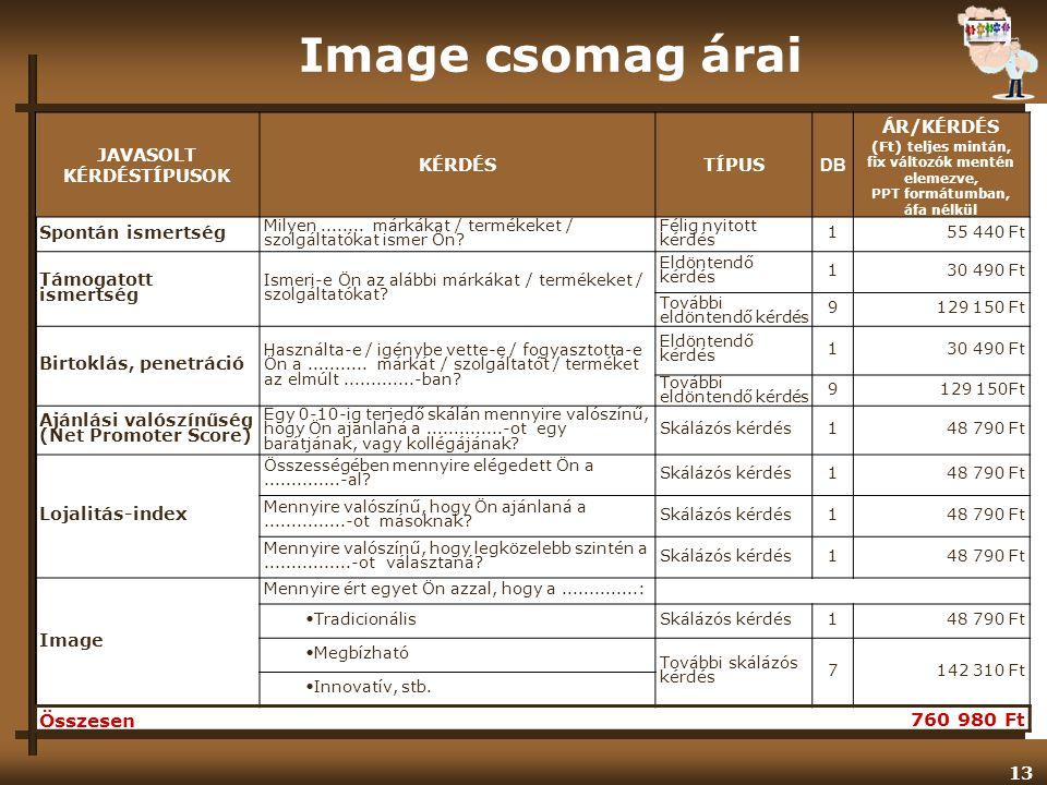 13 Image csomag árai JAVASOLT KÉRDÉSTÍPUSOK KÉRDÉSTÍPUS DB ÁR/KÉRDÉS (Ft) teljes mintán, fix változók mentén elemezve, PPT formátumban, áfa nélkül Spontán ismertség Milyen........