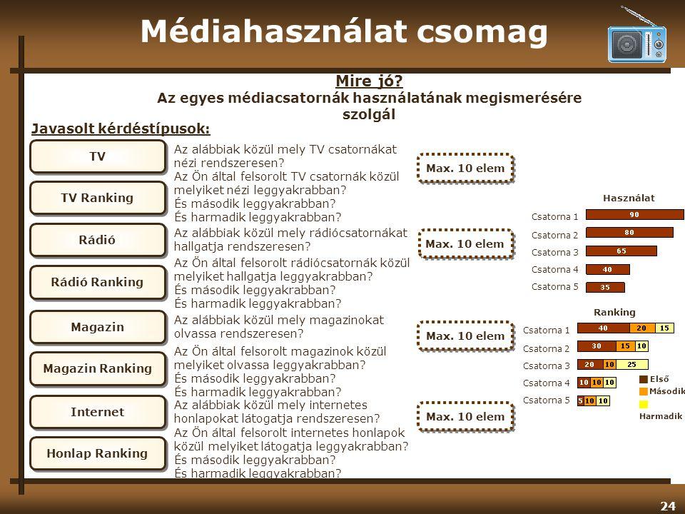 24 Használat Médiahasználat csomag TV Az alábbiak közül mely TV csatornákat nézi rendszeresen.