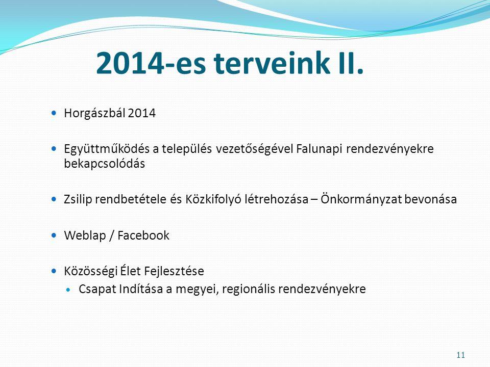 2014-es terveink II.  Horgászbál 2014  Együttműködés a település vezetőségével Falunapi rendezvényekre bekapcsolódás  Zsilip rendbetétele és Közkif