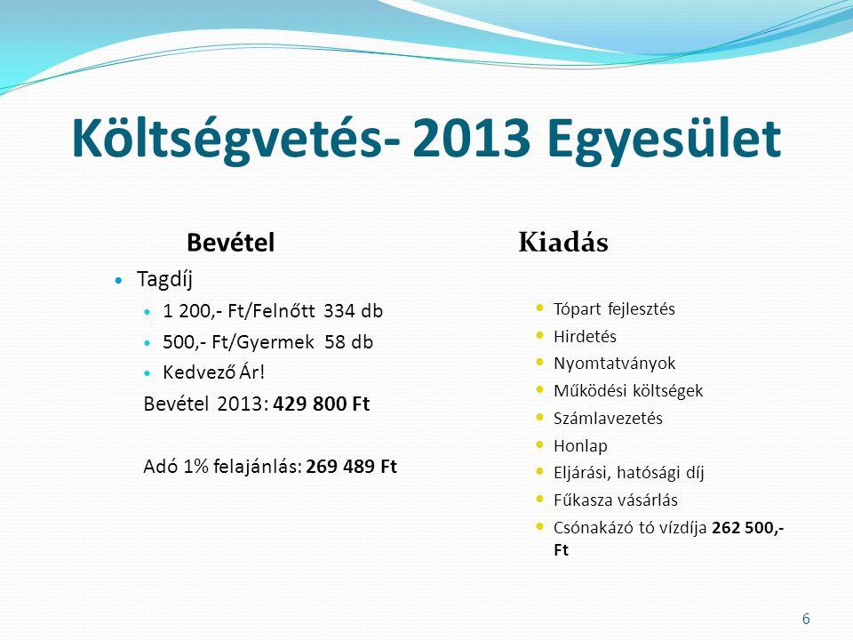 Költségvetés- 2013 Egyesület Bevétel  Tagdíj  1 200,- Ft/Felnőtt 334 db  500,- Ft/Gyermek 58 db  Kedvező Ár! Bevétel 2013: 429 800 Ft Adó 1% felaj