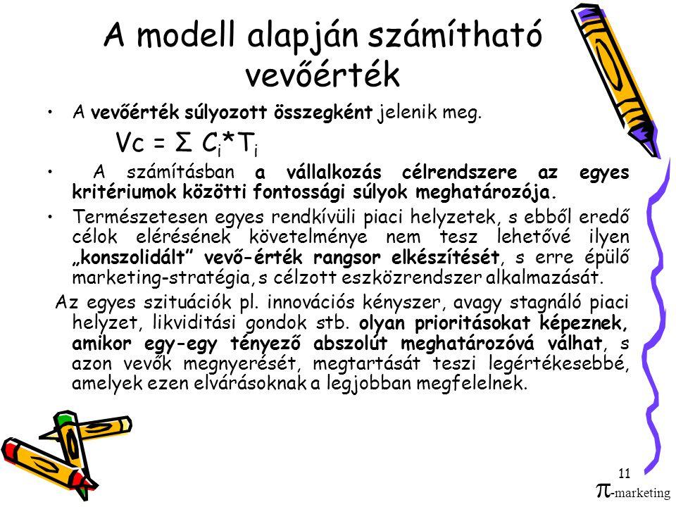 11 A modell alapján számítható vevőérték •A vevőérték súlyozott összegként jelenik meg. Vc = Σ C i *T i • A számításban a vállalkozás célrendszere az