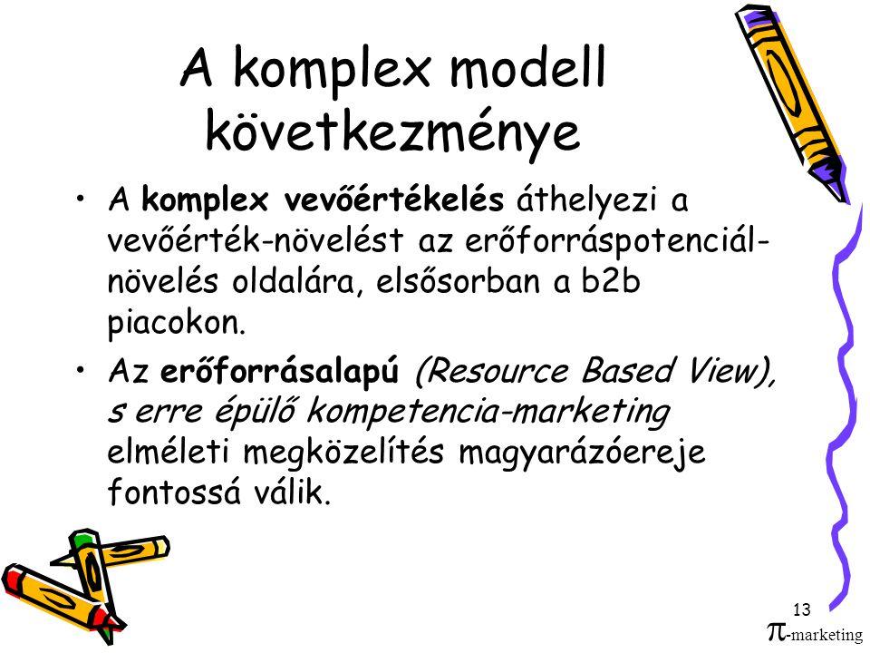 13 A komplex modell következménye •A komplex vevőértékelés áthelyezi a vevőérték-növelést az erőforráspotenciál- növelés oldalára, elsősorban a b2b pi