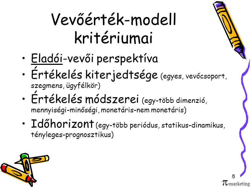 5 Vevőérték-modell kritériumai •Eladói-vevői perspektíva •Értékelés kiterjedtsége (egyes, vevőcsoport, szegmens, ügyfélkör) •Értékelés módszerei (egy-több dimenzió, mennyiségi-minőségi, monetáris-nem monetáris) •Időhorizont (egy-több periódus, statikus-dinamikus, tényleges-prognosztikus)  -marketing