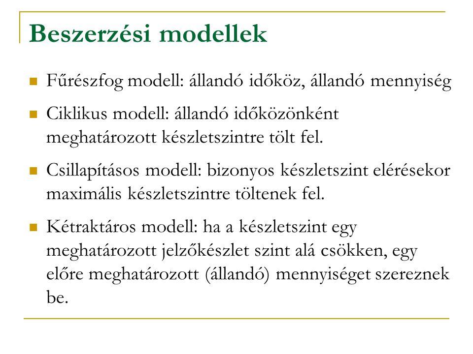 Beszerzési modellek  Fűrészfog modell: állandó időköz, állandó mennyiség  Ciklikus modell: állandó időközönként meghatározott készletszintre tölt fe