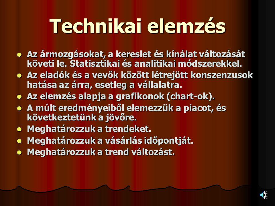 Technikai elemzés  Az ármozgásokat, a kereslet és kínálat változását követi le.